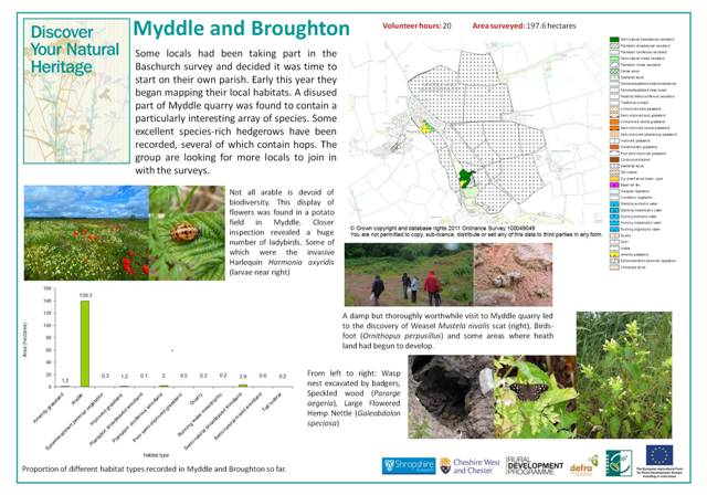 Autumn Convention - Myddle Poster